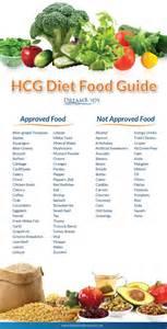 dreambody hcg diet food chartdreambody centers