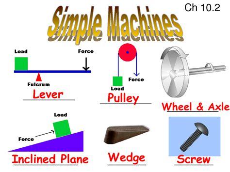 simple machines simple machines intro simple machines pinterest