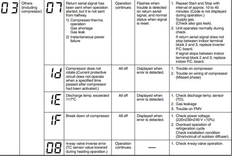 koppel aircon wiring diagram wiring diagram schemes