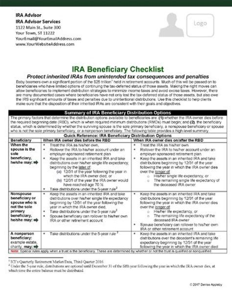 network checklist template appleby s ira publications simplifying the ira