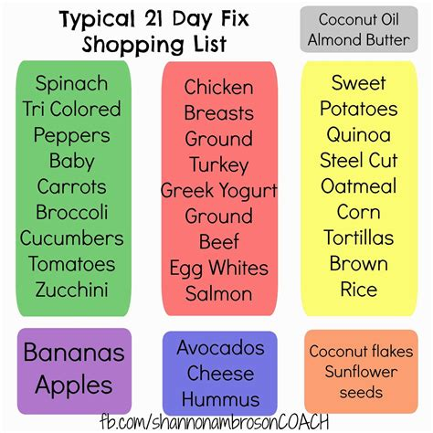 my grocery checklist custom grocery food lists made fast and easy
