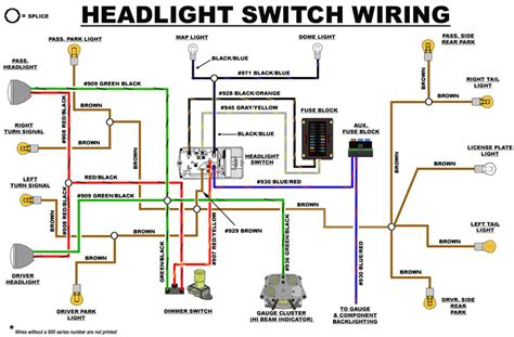 painless wiring diagram headlight switch wiring painless
