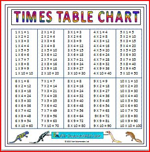 free time chart large multiplication charts times tables