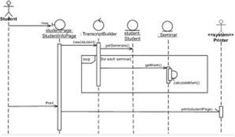cara mudah membuat class diagram arian cyber contoh sequence diagram pada pt bendi car