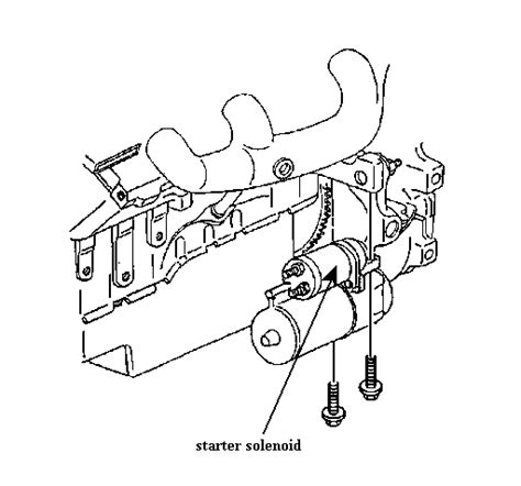 pontiac aztek starter relay location pontiac free engine image for user manual