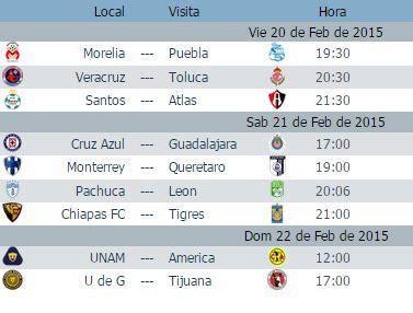 resultados del futbol mexicano 2015 futbol mexicano jornada 7 calendario resultados goles y
