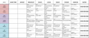 the fast metabolism diet experiment week 1 meal plan