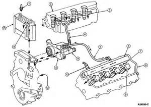 Fuel System Diagram 7 3 Powerstroke 1997 Ford F 350 Powerstroke Hill Fuel The Fuel