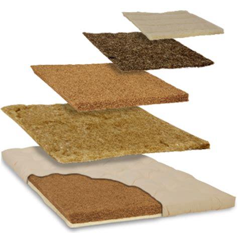 futon matratze erfahrung futon und naturmatratze kaufen bei futon24