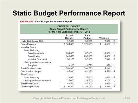 budget performance report template accounting chapter 23