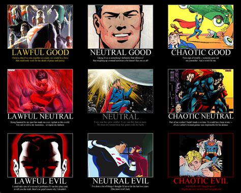 Open Neutral Superman D D Alignment By Granite M On Deviantart
