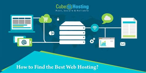 How To Find On The Web How To Find The Best Web Hosting
