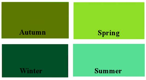 types of green color color analysis questionnaire tips in color quizzes