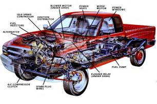 Vehicle Electrician by Electronics Electrical Systems Point Auto Service