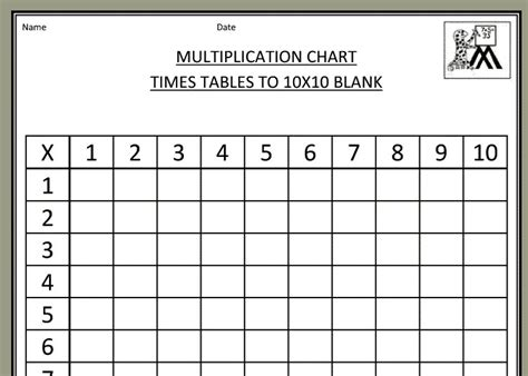 printable multiplication table fill in blank multiplication worksheets free worksheets library