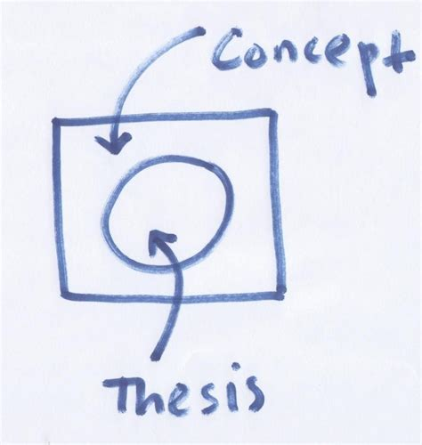 what should be in a thesis jeff1020 licensed for non commercial use only the