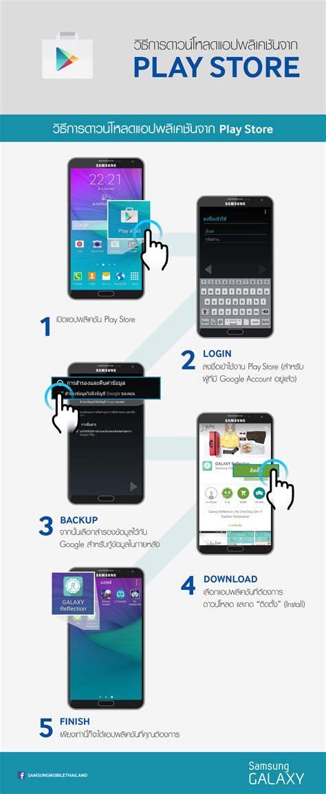 Will Samsung Play Store ว ธ ต ดต งและดาวน โหลดแอพจาก Play Store Samsung