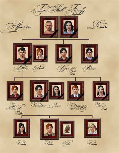 house stark family tree the gallery for gt house stark family tree