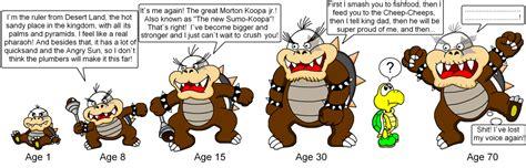 how to o when i grow up morton koopa by darkdiddykong on deviantart