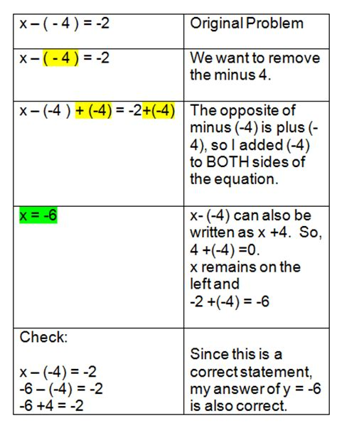 addition and subtraction equations with variables
