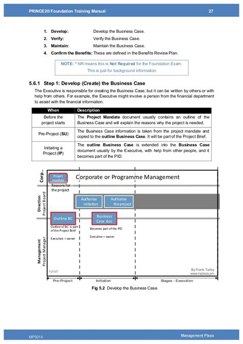 tutorial php form builder class manual power builder foundation class secrets and lies