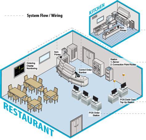xr650r wiring diagram k grayengineeringeducation