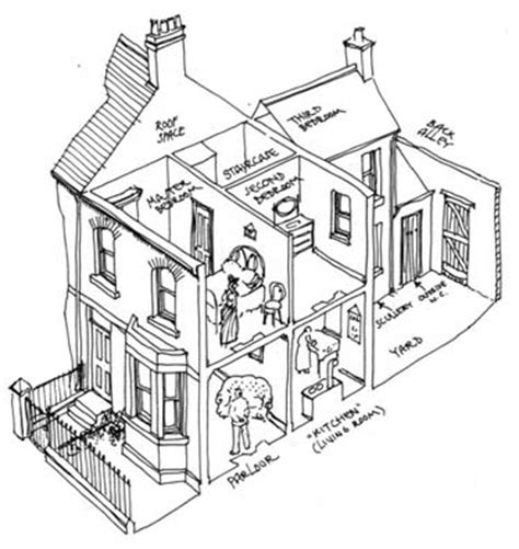 French Cottage Floor Plans by Two Up Two Down Learn English Forum