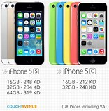 Image result for price of iphone 5s