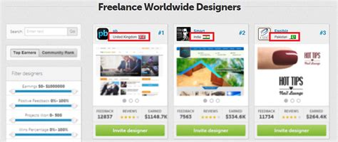 designcrowd cost 7 things to look for in a graphic designer