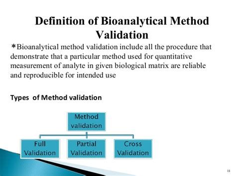 historical biography definition bioanalytical method validation