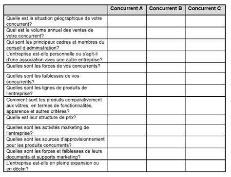 bureau enquete analyse analyse concurrentielle comment la r 233 ussir 224 coup s 251 r