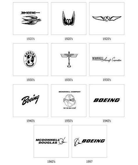 design evolution meaning gucci logo meaning clipart library