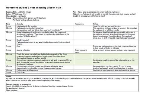 lesson plan template qld year lesson plan template