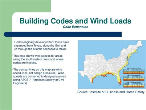 indonesia wind design code design loads for buildings and other structures structural