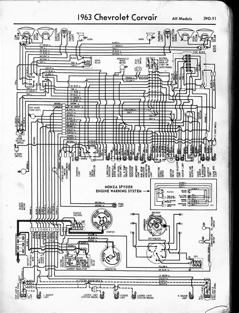 1955 Chevy Wiring Diagram Wiring Library
