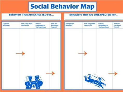 social behaviour mapping template custer kellie autism support self regulation
