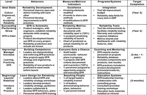 executive summary resume resume executive summary example report