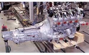 Pontiac Solstice Transmission 301 Moved Permanently