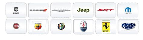 Chrysler Brands by Architecture Branding Fiat Fashions Image Filled With
