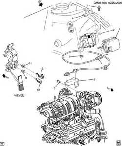 Nalley Buick Parts Nalley Buick Gmc Brunswick Parts Autos Weblog