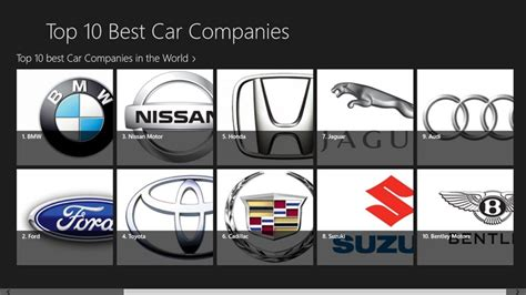 what is the best company car for you car companies carspart