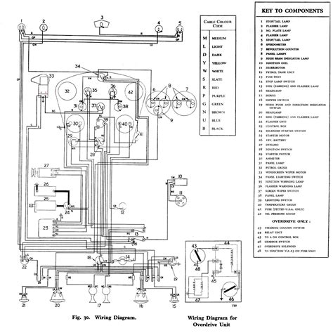 triumph t140 wiring diagram pdf 31 wiring diagram images