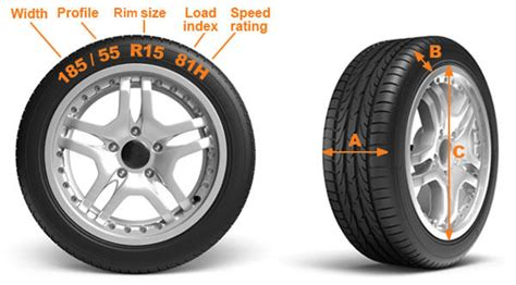 what do tire sizes tyre size guide