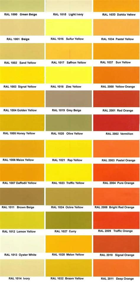 the 25 best ral color chart ideas on ral colours pantone to ral and names for houses