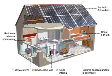 pompa di calore elettrica per riscaldamento a pavimento integrando fotovoltaico e pompa di calore 232 possibile