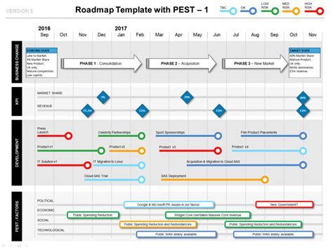 project management templates change  excel software   plan