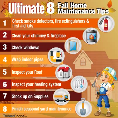 house maintenance insurance ultimate 8 fall home maintenance tips trusted choice