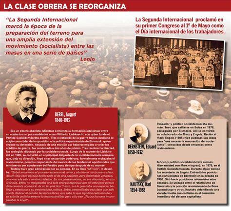 ideas y debates ips karl marx la segunda internacional i la extensi 243 n del movimiento