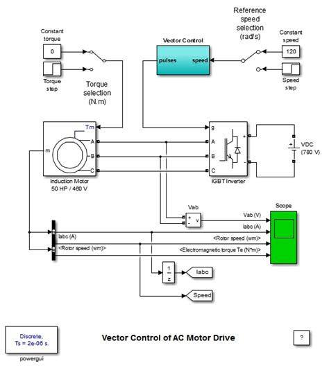 tutorial on vector control of induction motor building your own drive matlab simulink