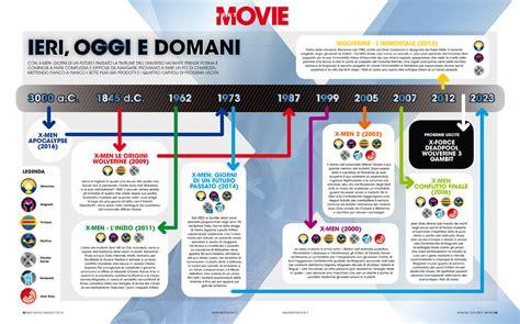 film marvel ordine da vedere x men i film in ordine cronologico me gusta channel